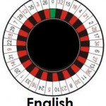 Englisches Roulette
